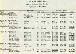 Thumbnail: results sheet from  September '69 Solo I time trial