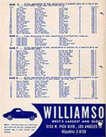 Scan: 10th Palm Springs road race  February, 1956  Entry List Page Two
