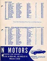 Scan: 10th Palm Springs road race  February, 1956   Entry List Page Three
