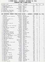 Thumbnail: scan of entry list, May 1955 Torrey Pines races