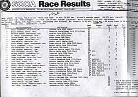 Thumbnail: Rverside International Raceway F-5000 race Race Results - 1974