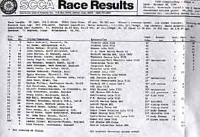 Thumbnail: Rverside International Raceway F-5000 race Race Results - 1975